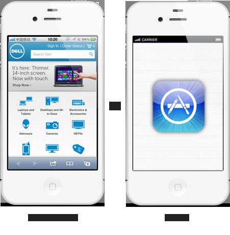 手机网站与APP对比